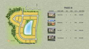 Plano Bellavida Resort em Orlando
